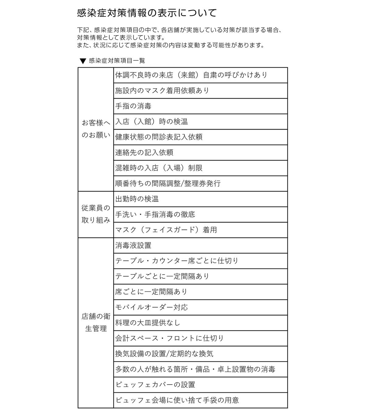 染対策の項目の詳細